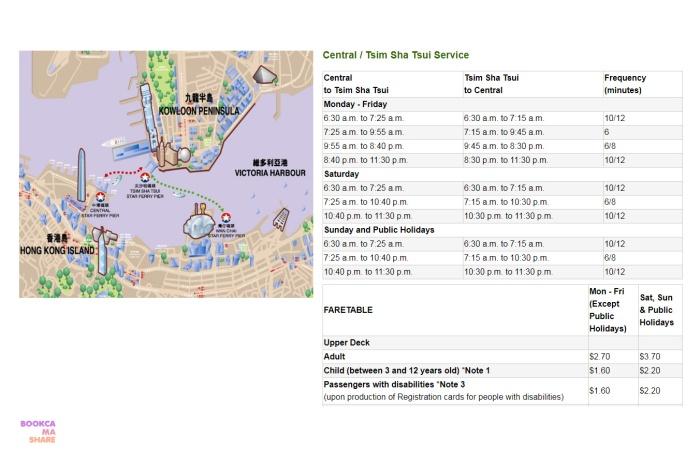 hong-kong-travel-review-backpack-plan-pantip-traveloka-10-01