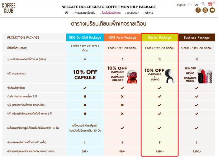 review-pantip-NESCAFE-Dolce-Gusto-starter-package-Lumio-coffe-mechanics-at-home-for-family-0