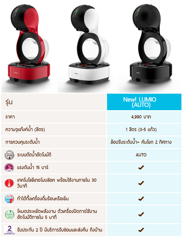 review-pantip-NESCAFE-Dolce-Gusto-starter-package-Lumio-coffe-mechanics-at-home-for-family-000-